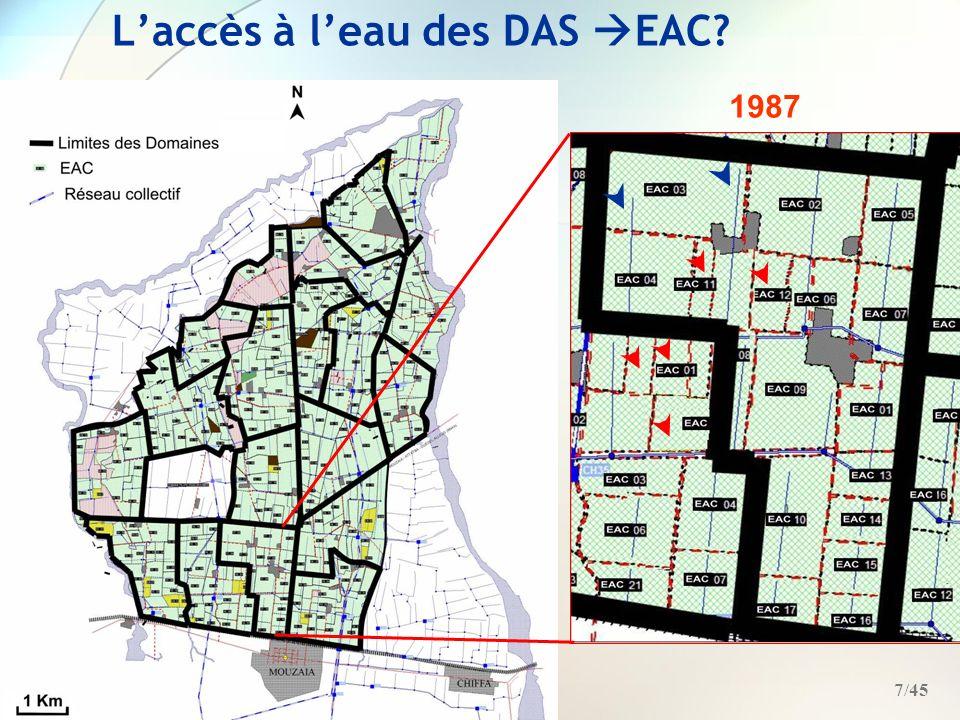 L'accès à l'eau des DAS EAC