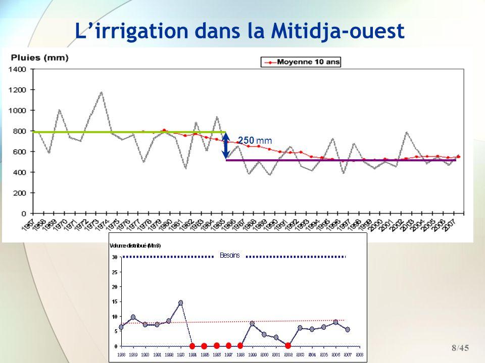 L'irrigation dans la Mitidja-ouest