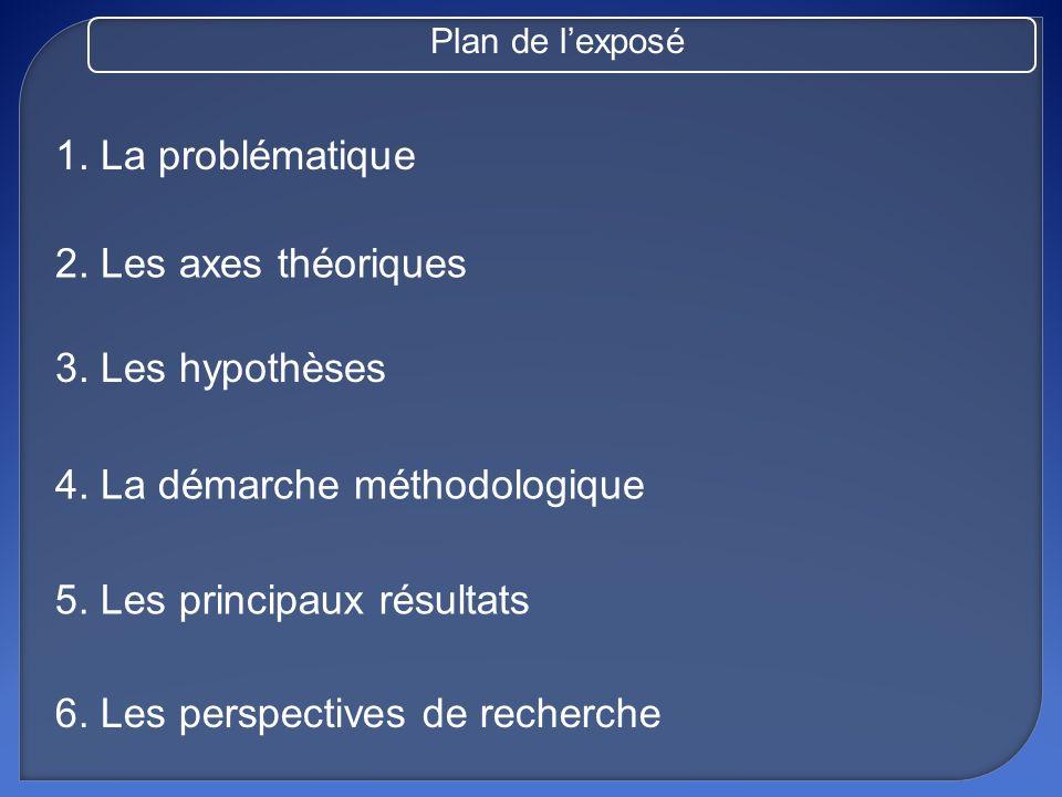 4. La démarche méthodologique