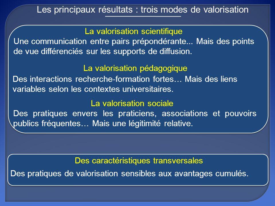 Les principaux résultats : trois modes de valorisation