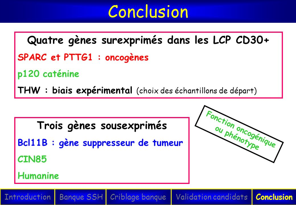 Conclusion Quatre gènes surexprimés dans les LCP CD30+