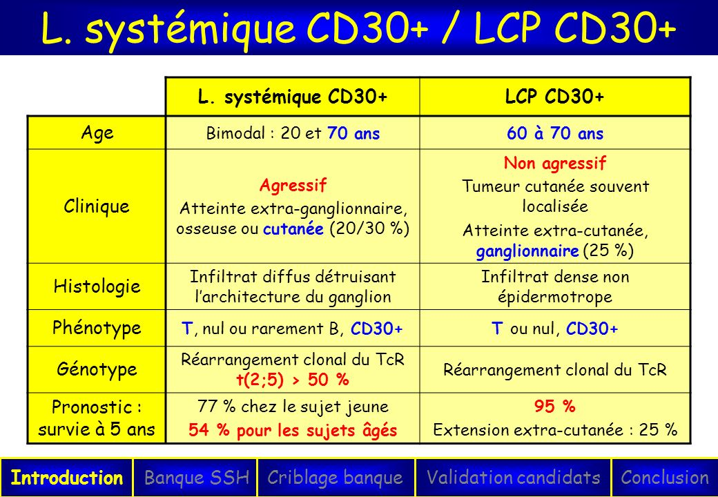 L. systémique CD30+ / LCP CD30+
