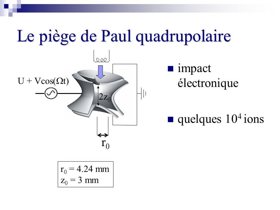 Le piège de Paul quadrupolaire