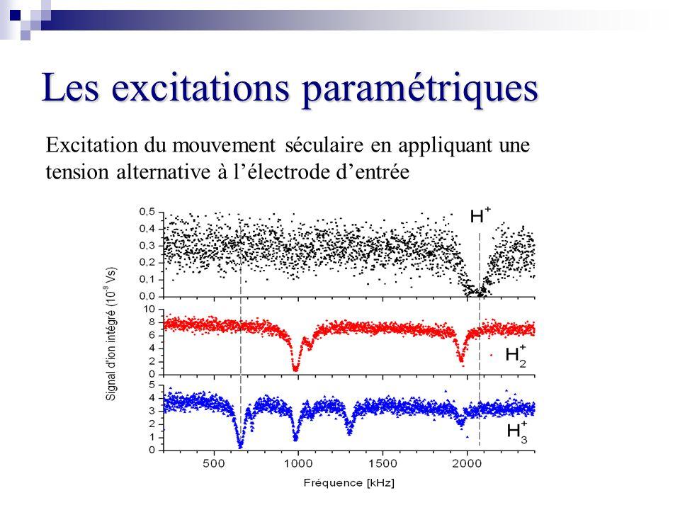Les excitations paramétriques