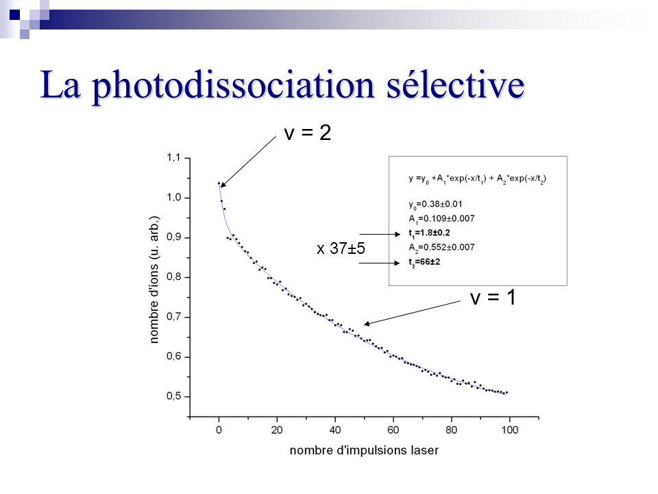 La photodissociation sélective