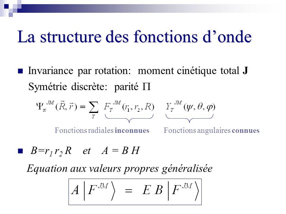La structure des fonctions d'onde