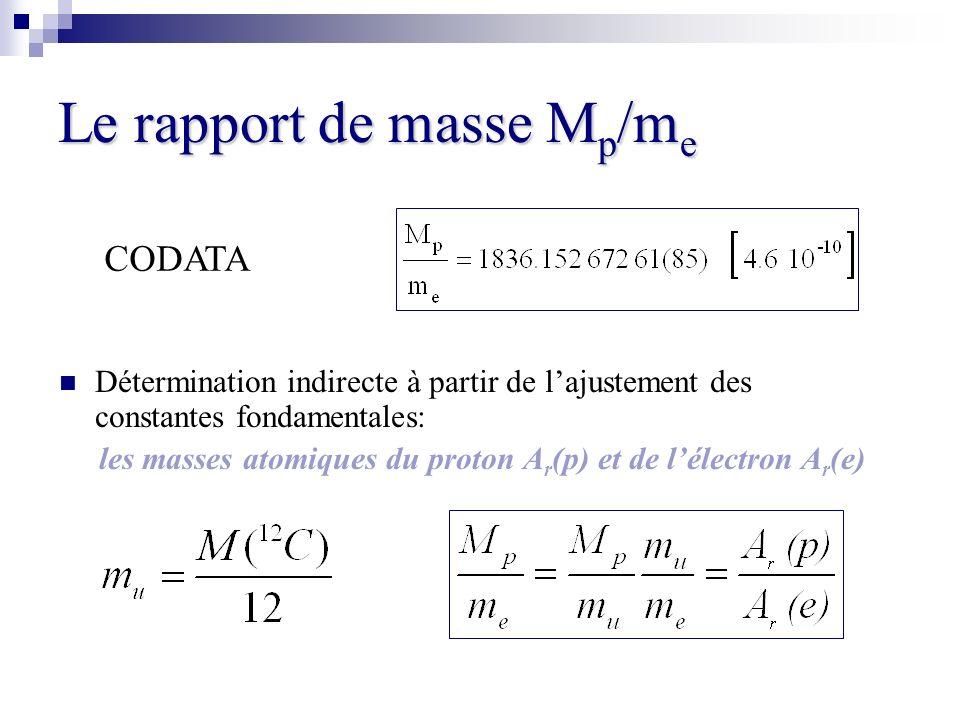 Le rapport de masse Mp/me