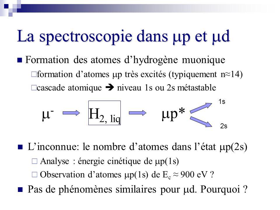 La spectroscopie dans mp et md