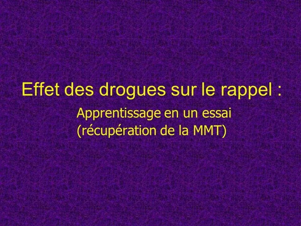 Effet des drogues sur le rappel : Apprentissage en un essai (récupération de la MMT)