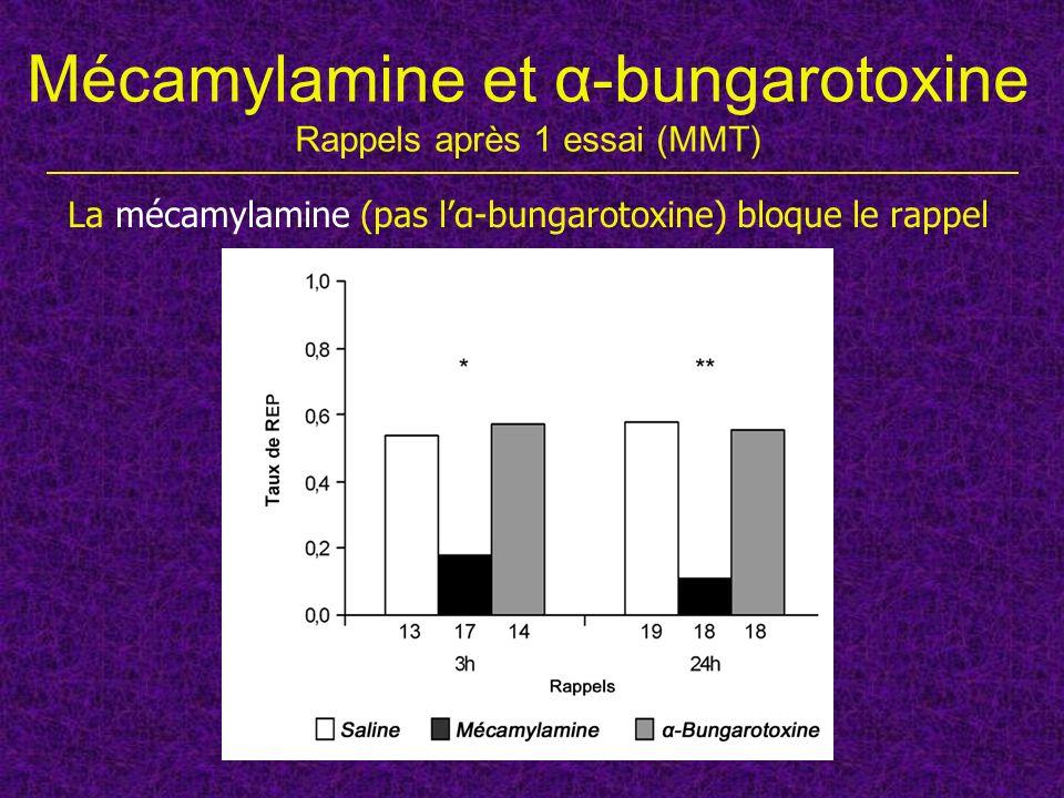 Mécamylamine et α-bungarotoxine Rappels après 1 essai (MMT)