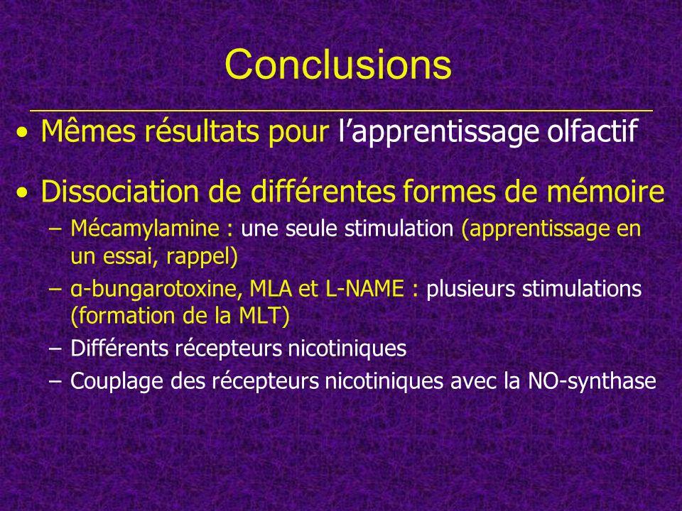 Conclusions Mêmes résultats pour l'apprentissage olfactif
