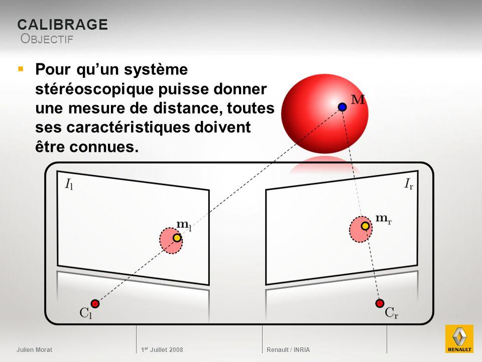 CalibrageObjectif. Pour qu'un système stéréoscopique puisse donner une mesure de distance, toutes ses caractéristiques doivent être connues.