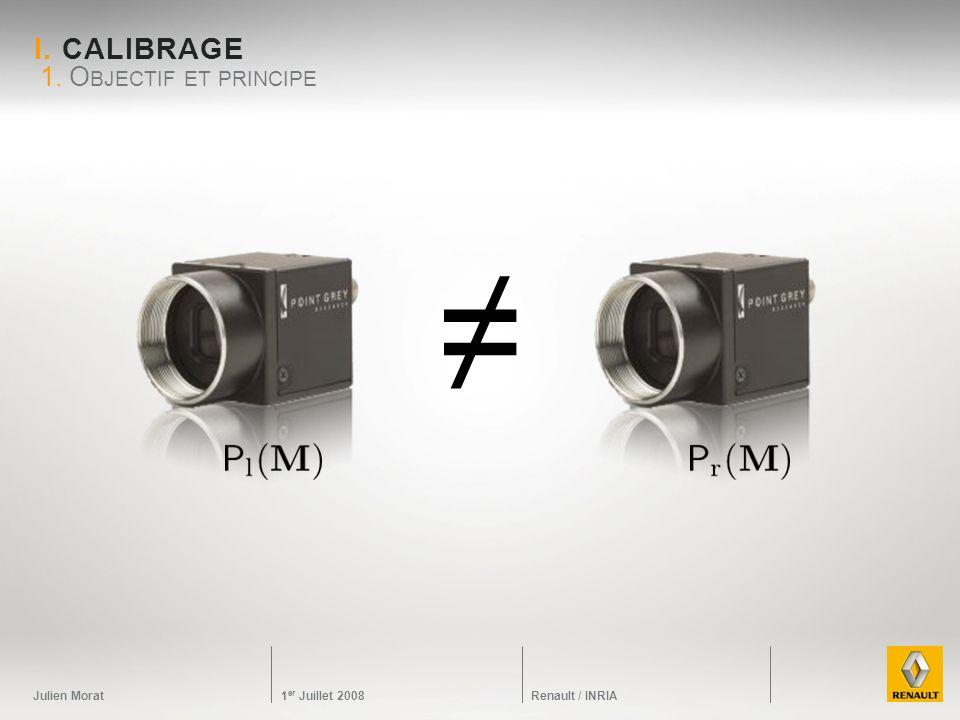 ≠ I. Calibrage 1. Objectif et principe
