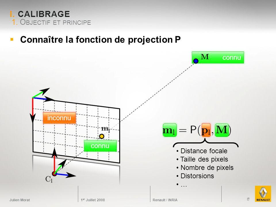 Connaître la fonction de projection P