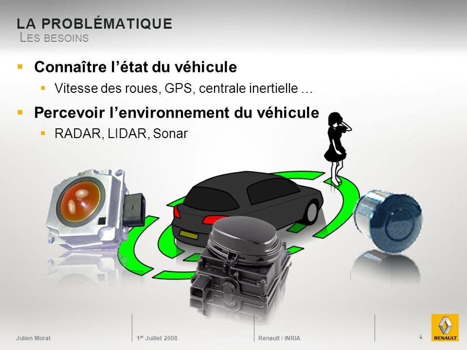 Connaître l'état du véhicule Percevoir l'environnement du véhicule
