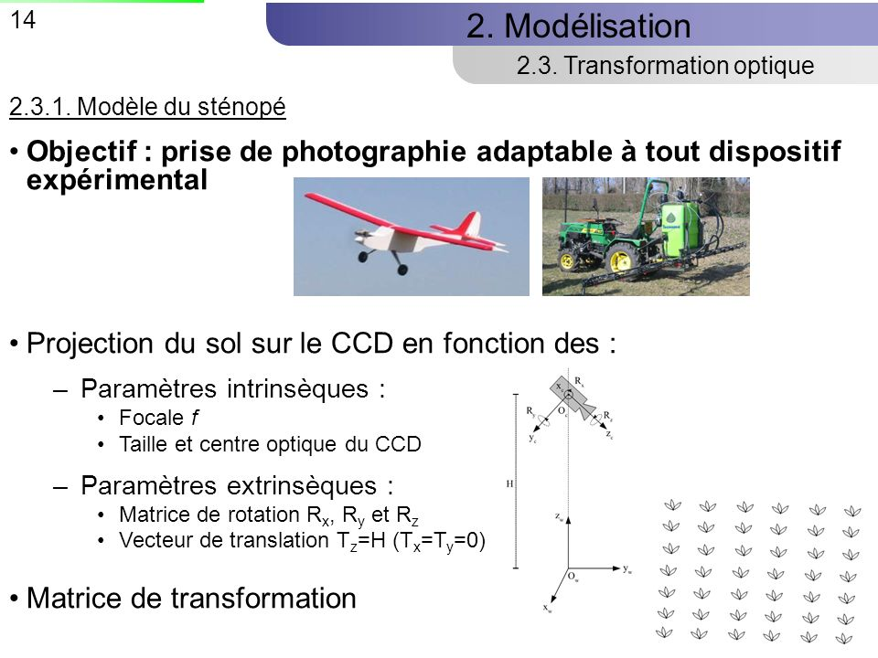 2.3. Transformation optique