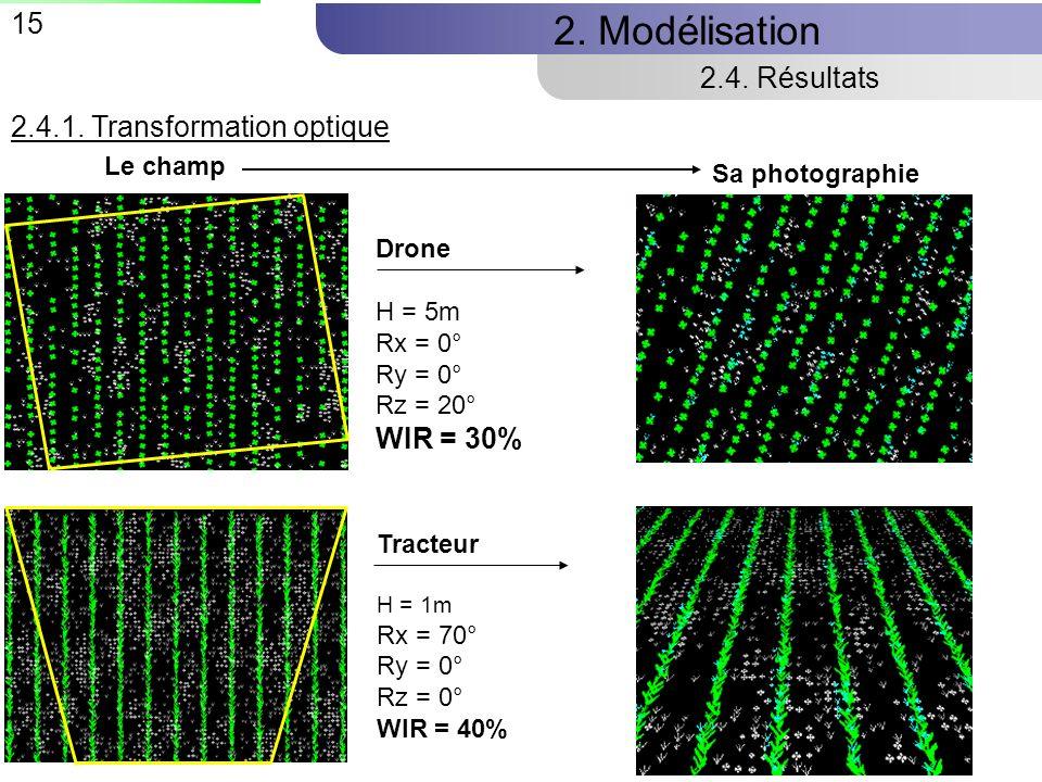 2. Modélisation 2.4. Résultats 2.4.1. Transformation optique WIR = 30%
