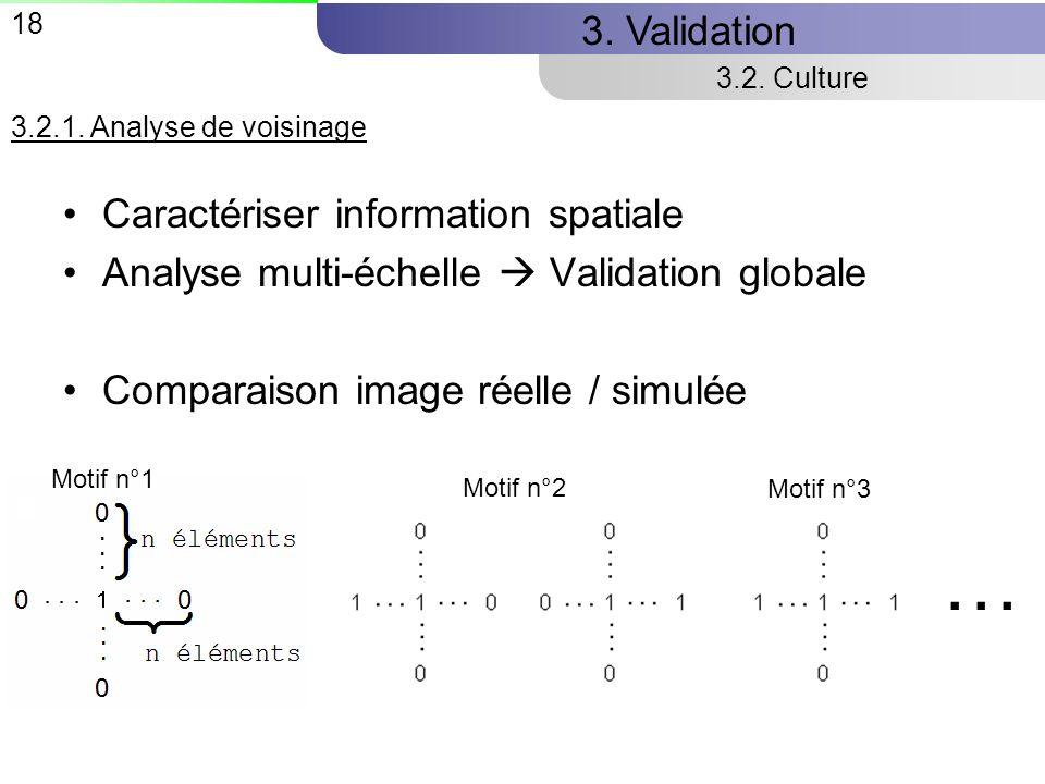 … 3. Validation Caractériser information spatiale
