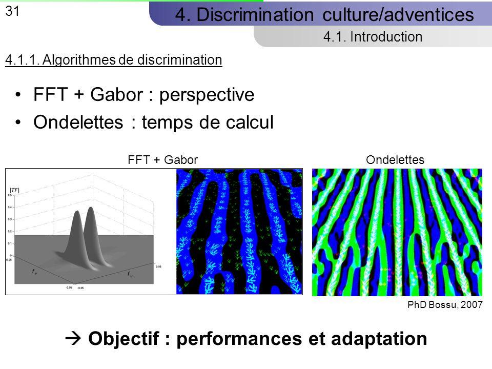  Objectif : performances et adaptation