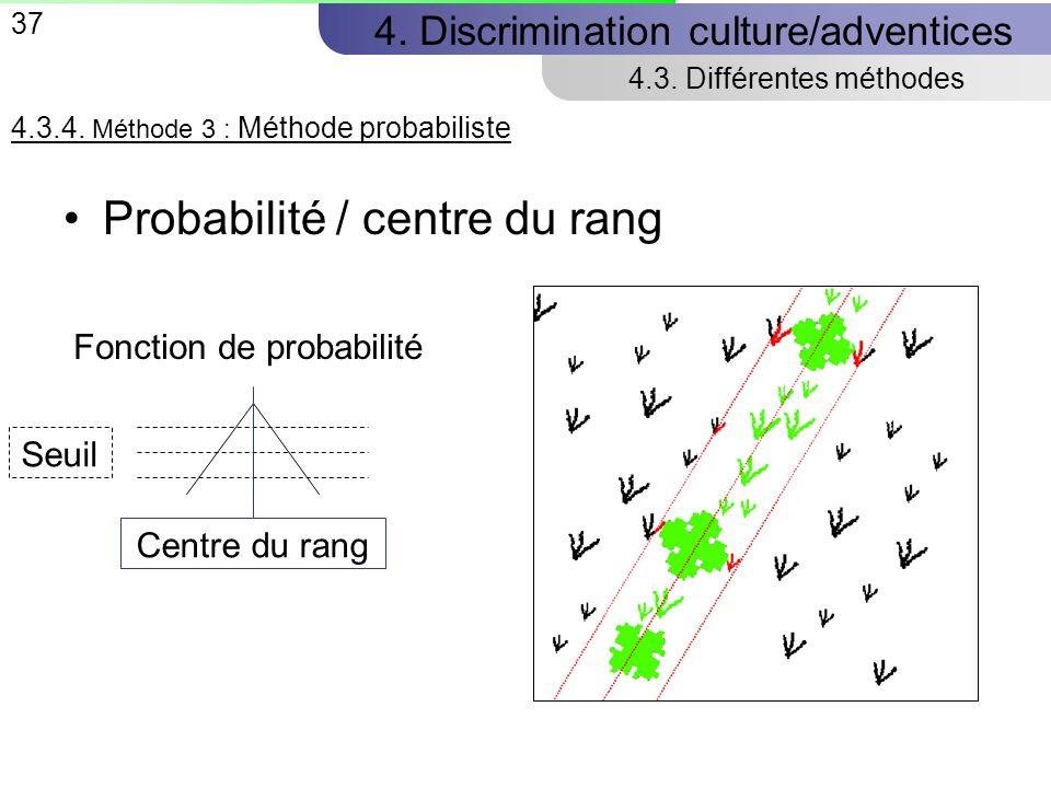 Probabilité / centre du rang