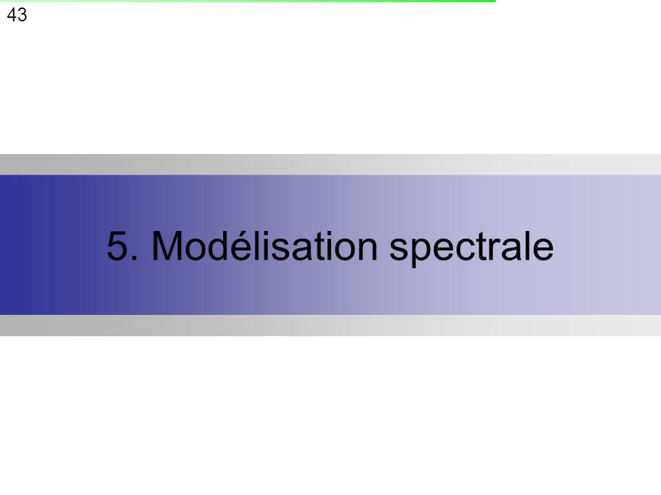 5. Modélisation spectrale