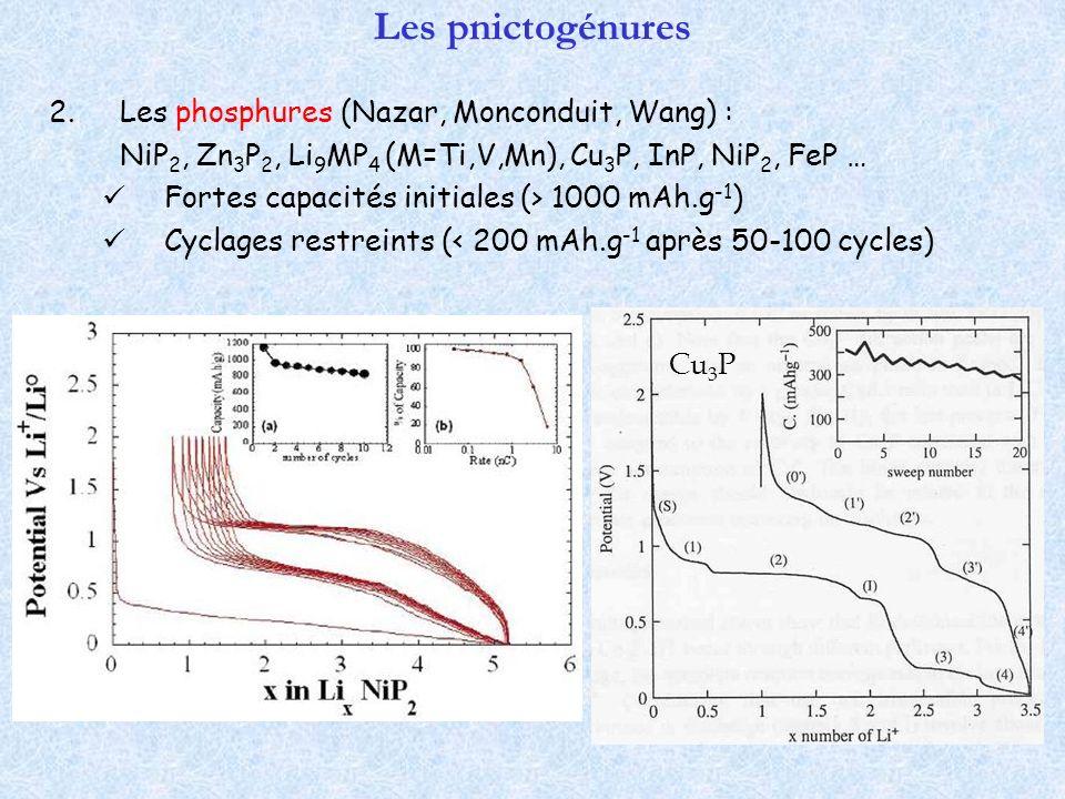 Les pnictogénures Les phosphures (Nazar, Monconduit, Wang) :