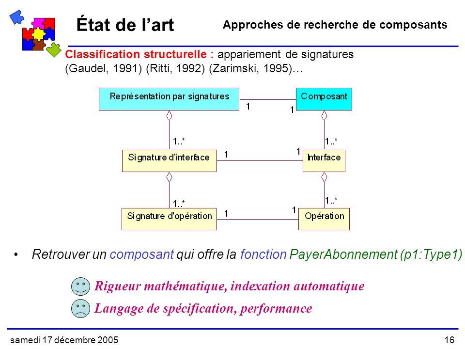 État de l'art Rigueur mathématique, indexation automatique