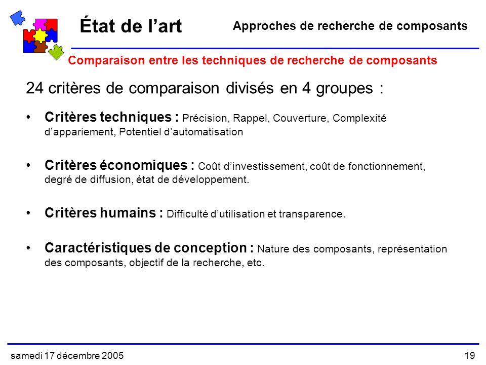 État de l'art 24 critères de comparaison divisés en 4 groupes :