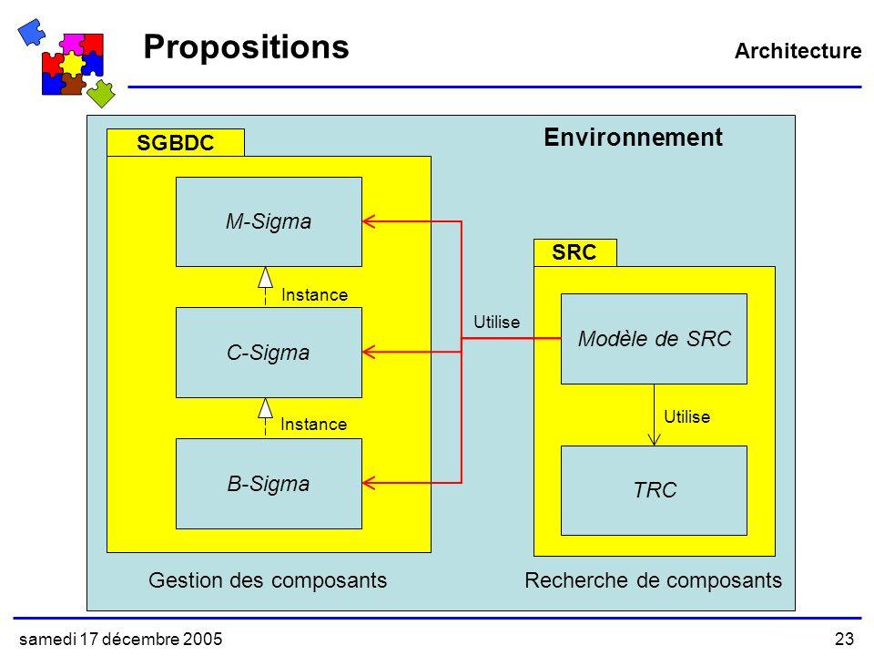 Propositions Environnement Architecture SGBDC M-Sigma SRC