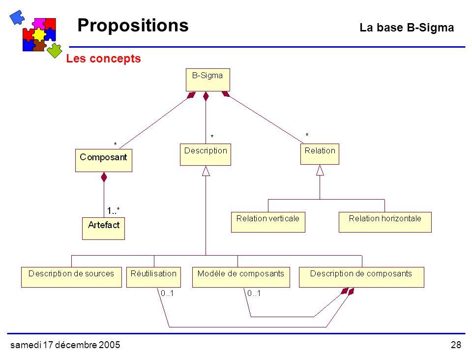 Propositions La base B-Sigma Les concepts samedi 17 décembre 2005