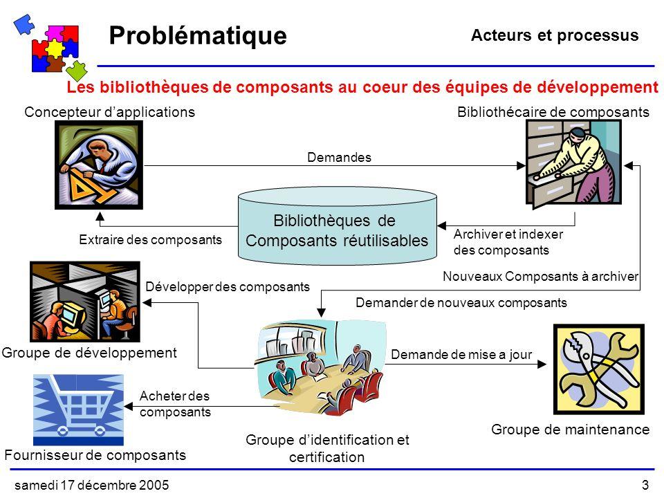 Problématique Acteurs et processus