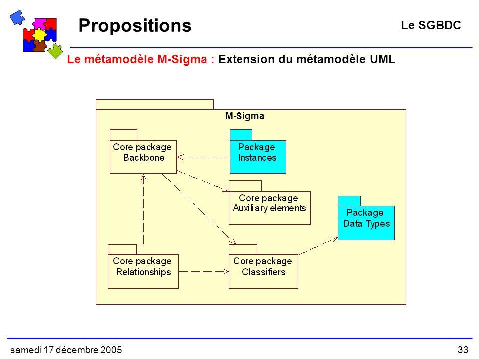 Le SGBDC Propositions. Le métamodèle M-Sigma : Extension du métamodèle UML.