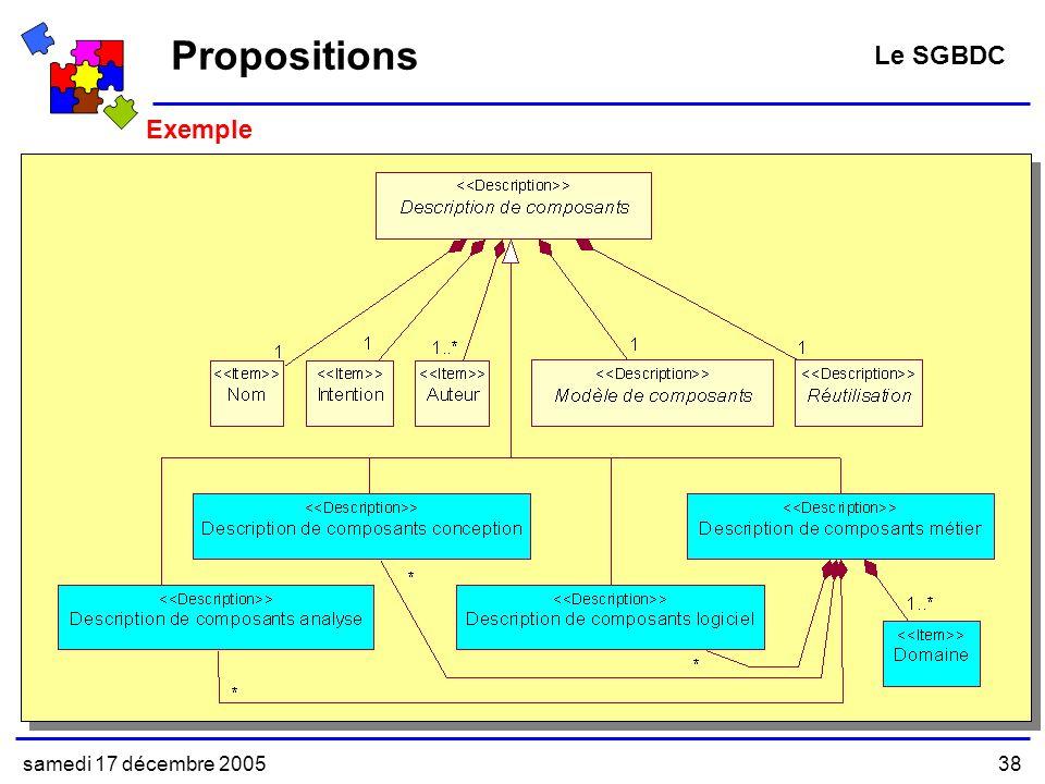 Le SGBDC Propositions Exemple samedi 17 décembre 2005