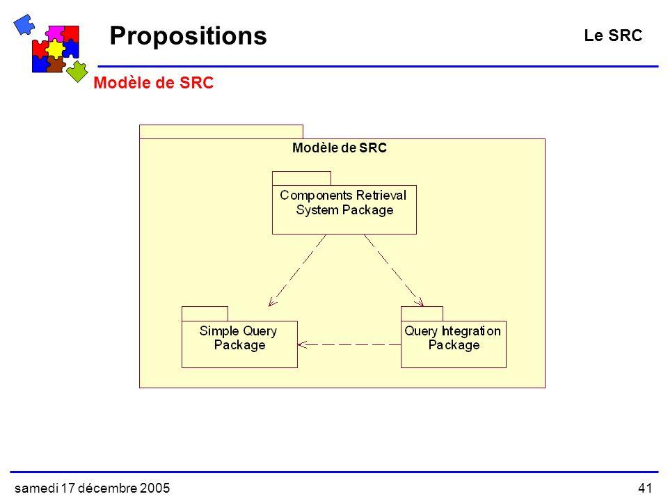 Propositions Le SRC Modèle de SRC Modèle de SRC
