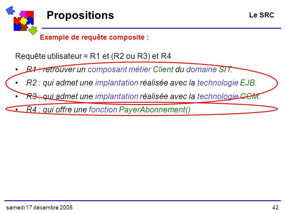 Propositions Requête utilisateur = R1 et (R2 ou R3) et R4