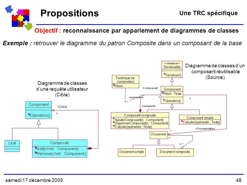 Propositions Une TRC spécifique