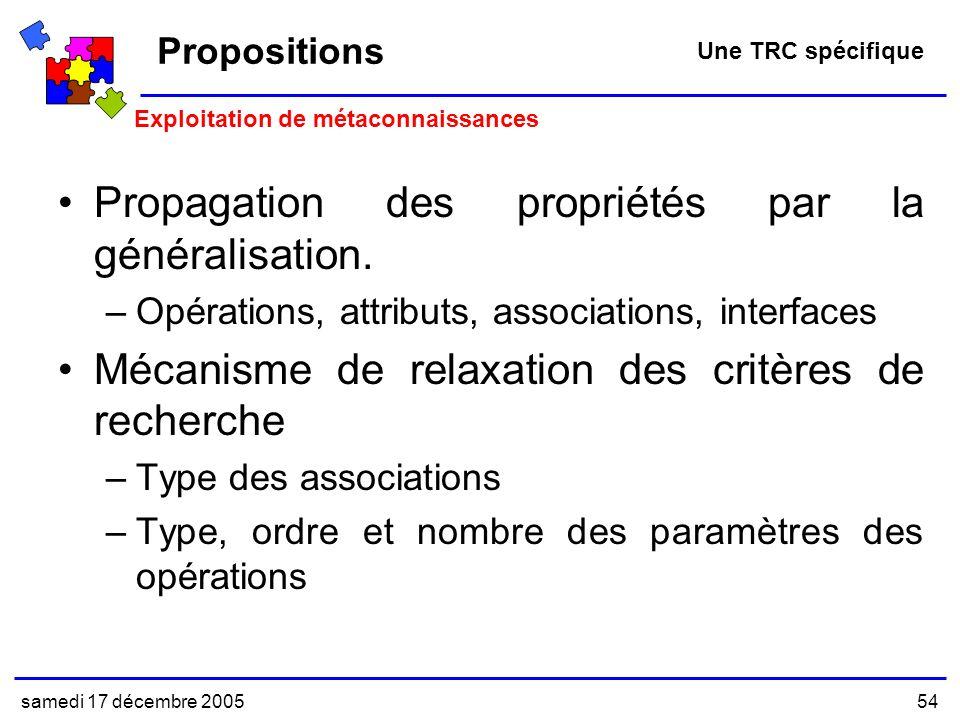 Propagation des propriétés par la généralisation.
