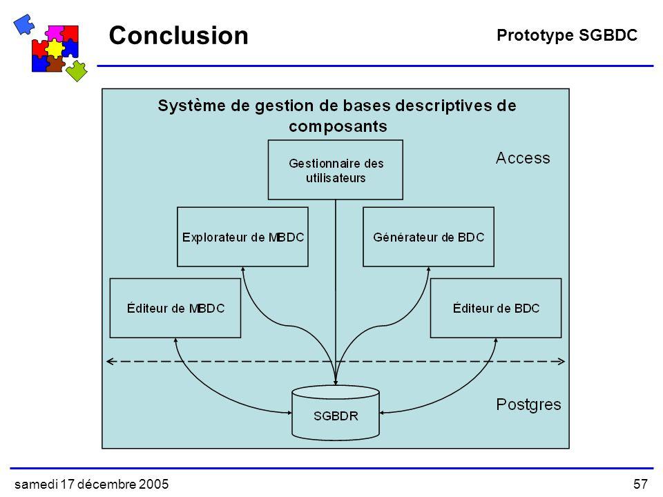 Prototype SGBDC Conclusion samedi 17 décembre 2005