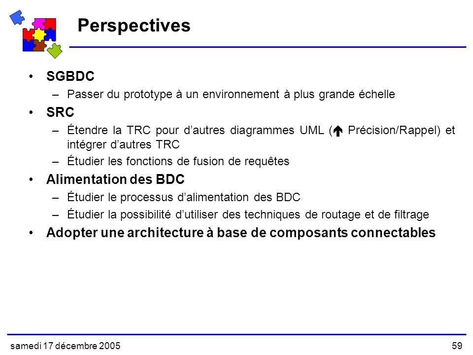 Perspectives SGBDC SRC Alimentation des BDC
