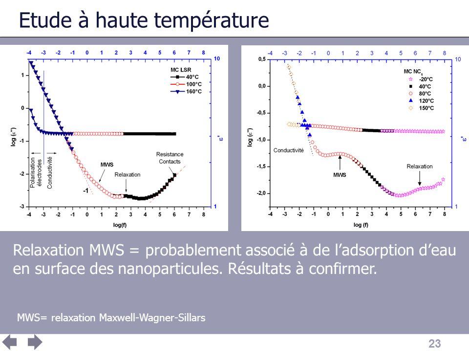 Etude à haute température