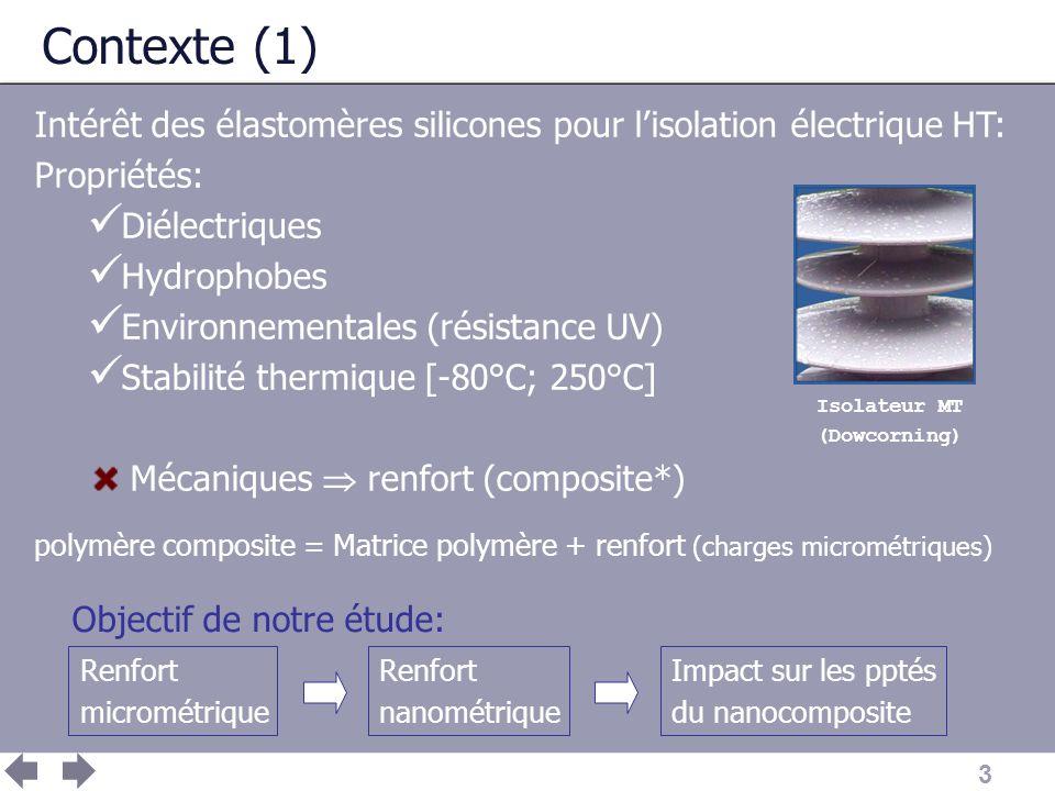 Contexte (1) Intérêt des élastomères silicones pour l'isolation électrique HT: Propriétés: Diélectriques.