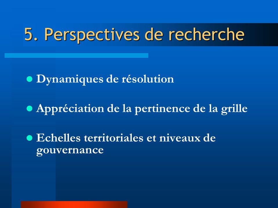 5. Perspectives de recherche