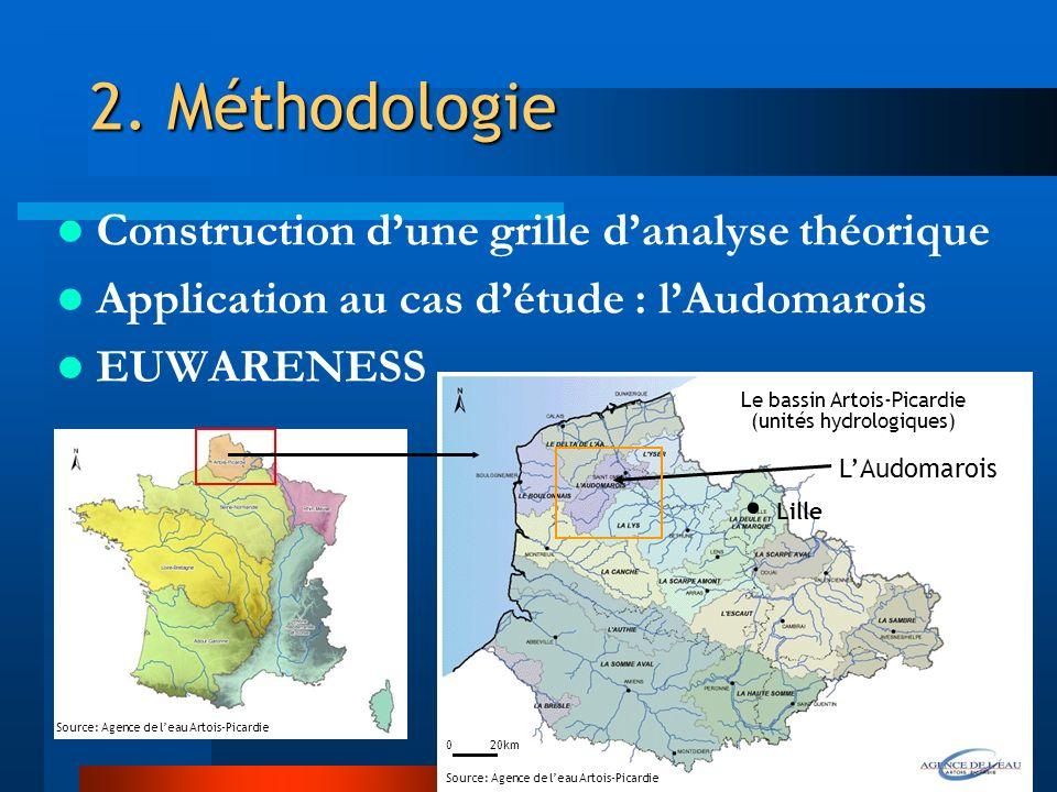2. Méthodologie Construction d'une grille d'analyse théorique