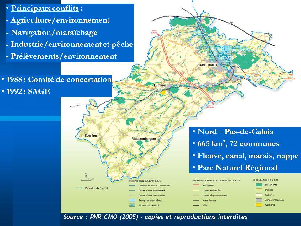 - Agriculture/environnement - Navigation/maraîchage
