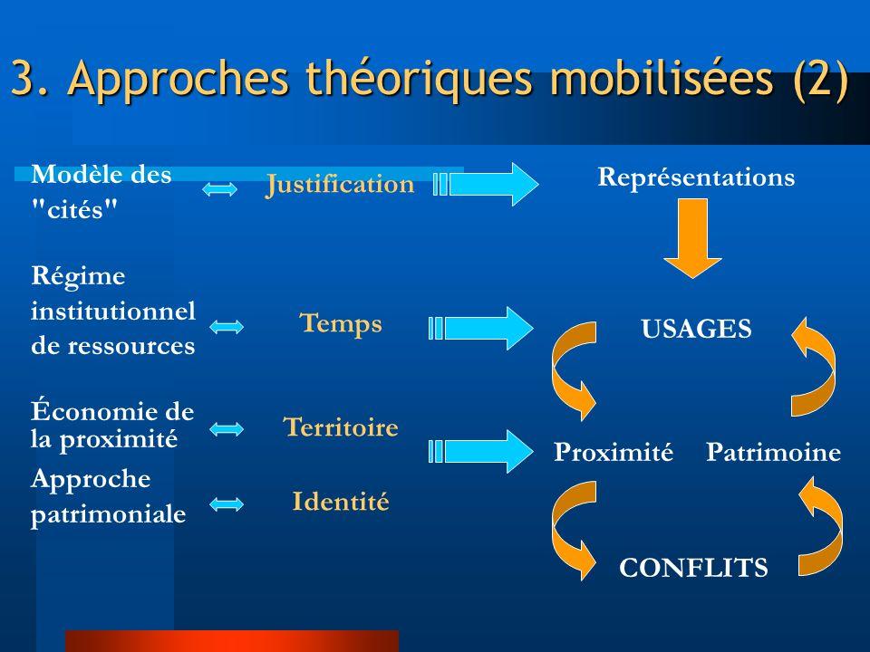 3. Approches théoriques mobilisées (2)
