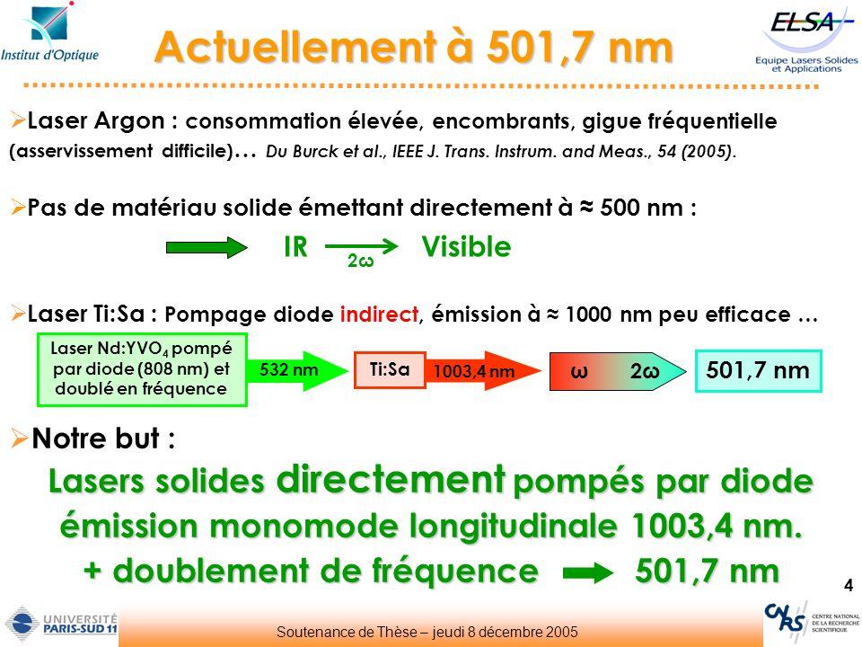 Laser Nd:YVO4 pompé par diode (808 nm) et doublé en fréquence