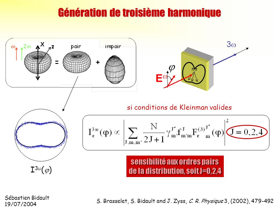 Génération de troisième harmonique
