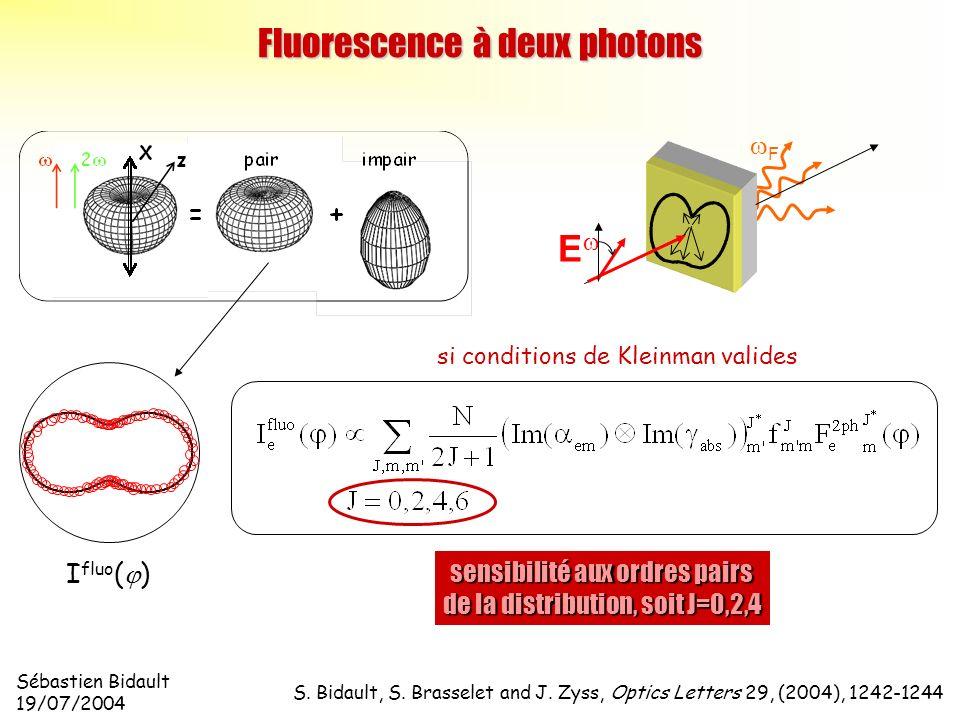 Fluorescence à deux photons