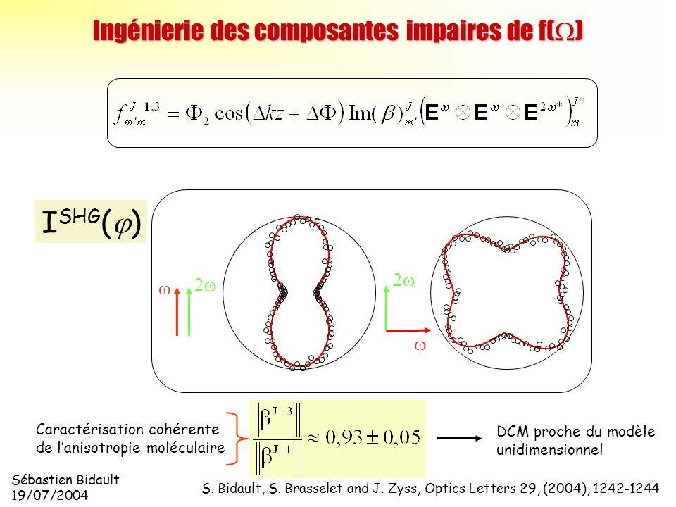 Ingénierie des composantes impaires de f()