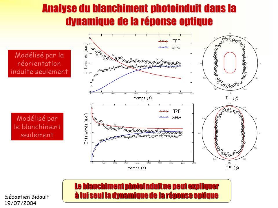 Analyse du blanchiment photoinduit dans la dynamique de la réponse optique